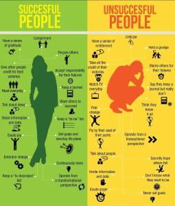 choose-success